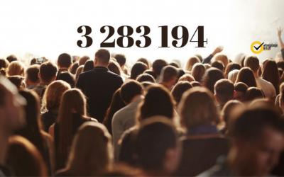 Pravo glasa na lokalnim izborima ima 3 283 194 birača! Iskoristite svoje pravo!